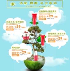 树上挂化妆品海报图片