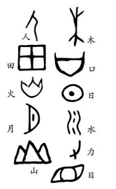 古代象形文字矢量素材