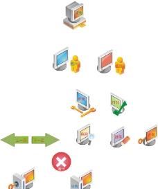 电脑图标(抠好)图片