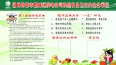 食品卫生公示栏图片