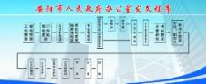 流程图展板图片