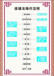 中医药 中医药文化图片