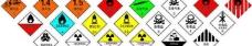 危险货物包装标志图片