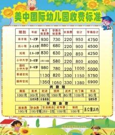 幼儿园收费标准图片