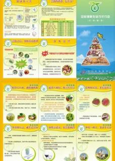 全民健康生活方式行动 合理膳食图片