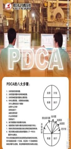 pdca的八大步骤图片
