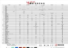 东南 V3菱悦单页图片