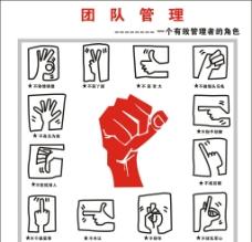 团队管理手势图片