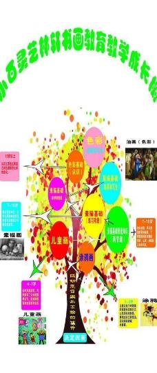 小百灵成长树图片