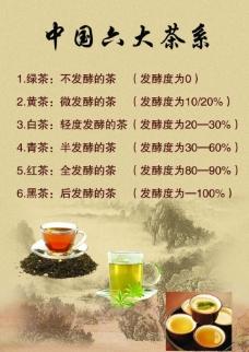 中国六大茶系 黑茶图片