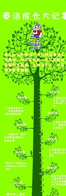成长史 时间树图片