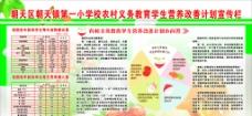 农村营养改善计划宣传图片