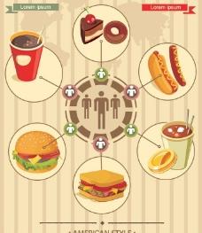 快餐矢量模板图片