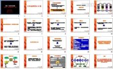 万科品牌整合计划PPT模板