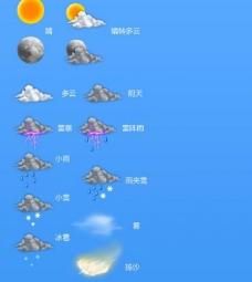 手绘天气图标图片