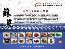 中国八大菜系-完整版