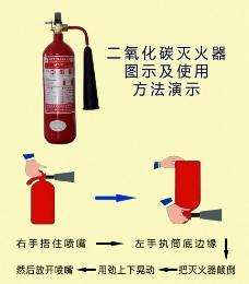 二氧化碳灭火器图片