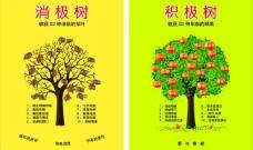 消极树与积极树图片