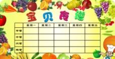 食谱 水果图片